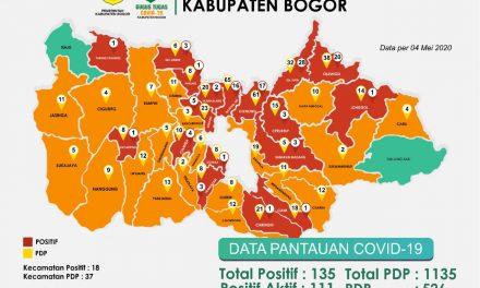 2 Kecamatan di Kabupaten Bogor Masih Nihil PDP dan Positif Covid-19
